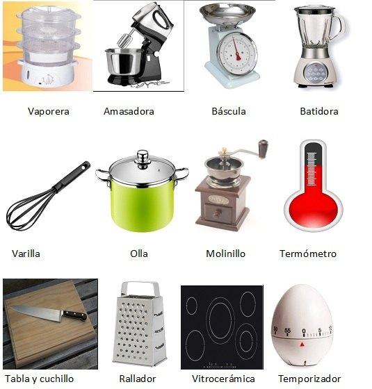 Equivalencia electrodomesticos